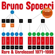 SPOERRI, BRUNO - RARE & UNRELEASED 1971-1988